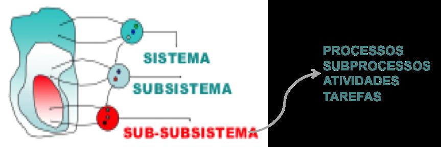 IMAG SISTEMA1